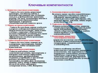 Ключевые компетентности 1. Ценностно-смысловая компетенция. Учитель должен им...