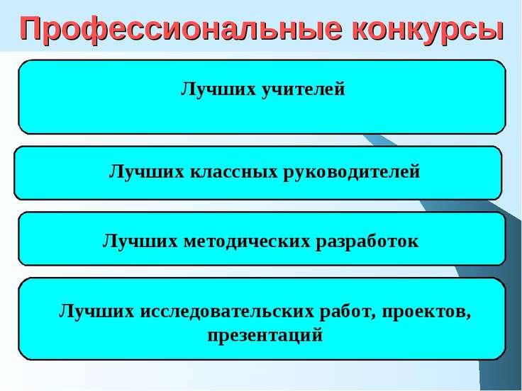 Профессиональные конкурсы Лучших учителей Лучших классных руководителей Лучши...