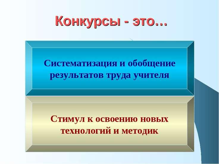 Конкурсы - это… Систематизация и обобщение результатов труда учителя Стимул к...