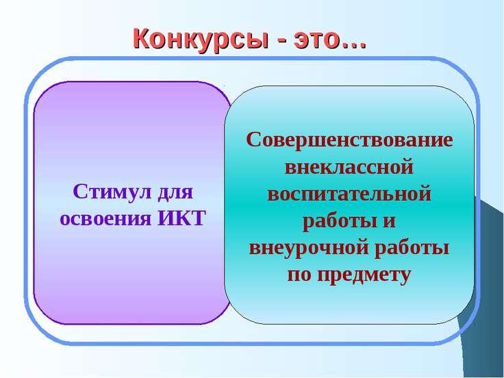 Конкурсы - это… Стимул для освоения ИКТ Совершенствование внеклассной воспита...
