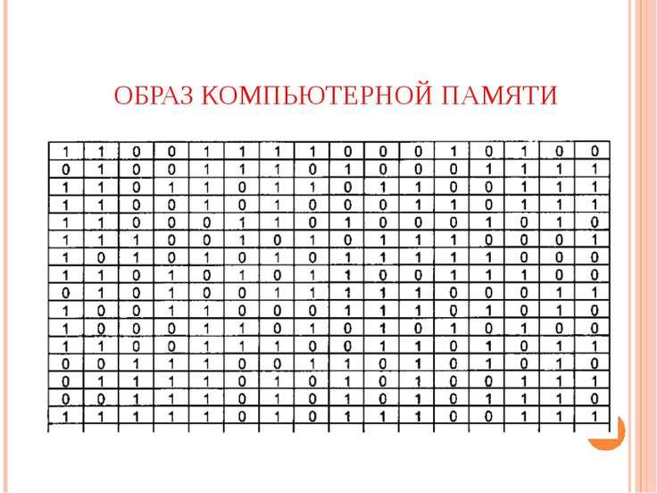 ОБРАЗ КОМПЬЮТЕРНОЙ ПАМЯТИ