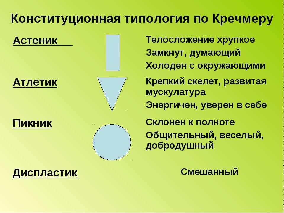 Конституционная типология по Кречмеру