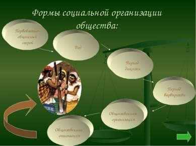 Формы социальной организации общества: Первобытно- общинный строй Общественна...