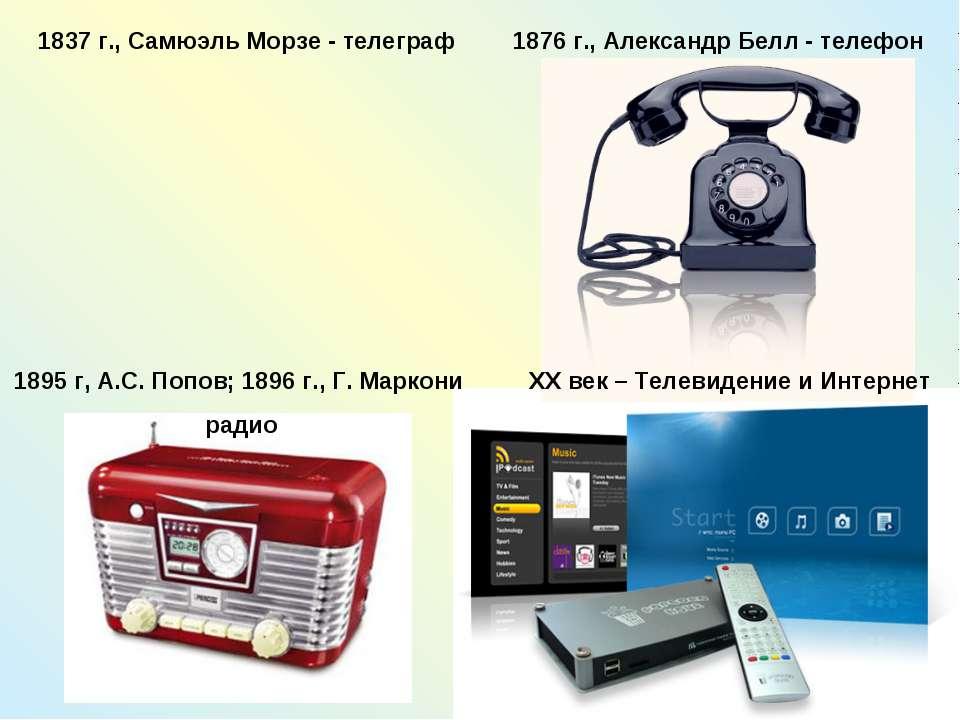 1837 г., Самюэль Морзе - телеграф 1876 г., Александр Белл - телефон 1895 г, А...