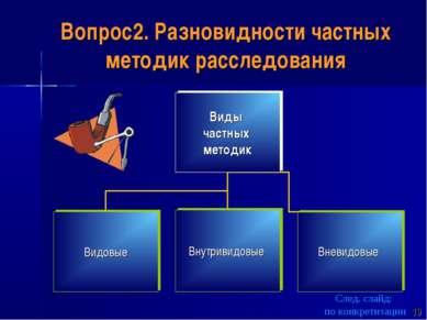 Вопрос2. Разновидности частных методик расследования След. слайд: по конкрети...