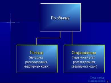 След. слайд: Планирование 21