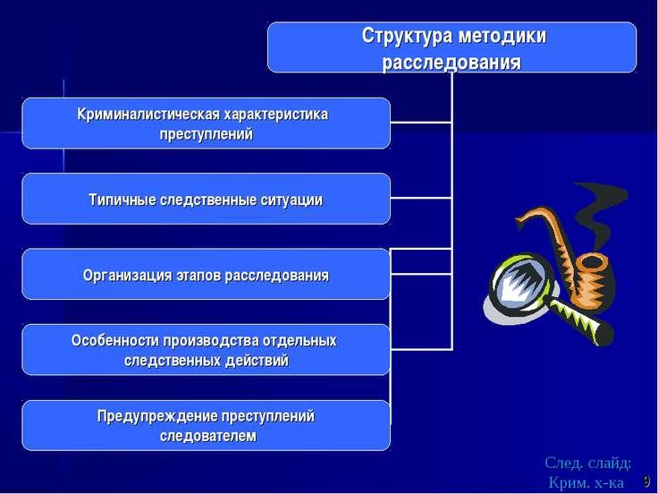 След. слайд: Крим. х-ка 9