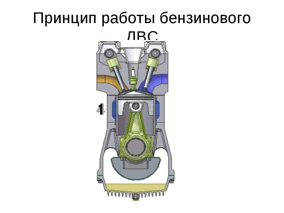 Принцип работы бензинового ДВС