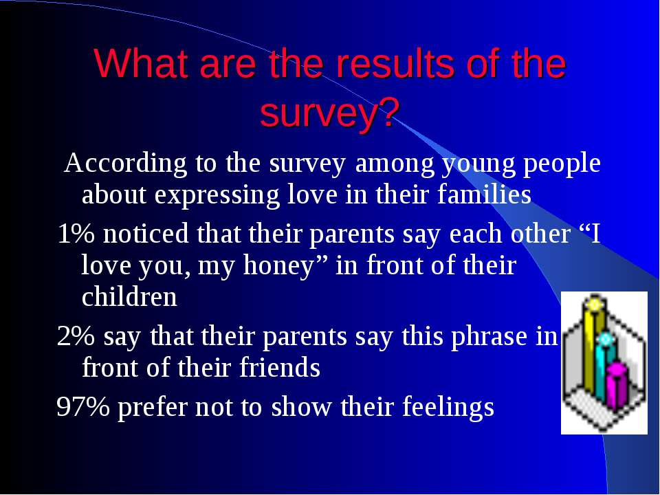 What are the results of the survey? According to the survey among young peopl...