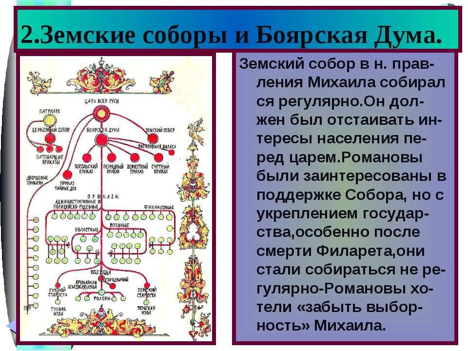 2.Земские соборы и Боярская Дума. Земский собор в н. прав-ления Михаила собир...