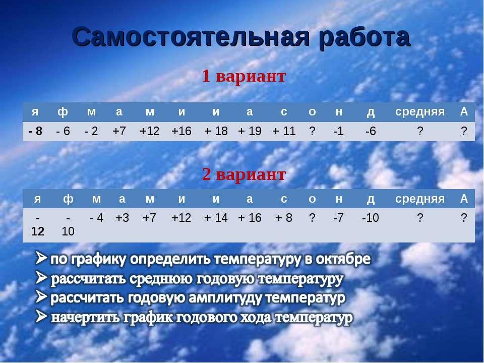 Самостоятельная работа 1 вариант 2 вариант я ф м а м и и а с о н д средняя А ...