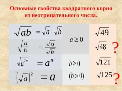 Основные свойства квадратного корня из неотрицательного числа. ? ? Повторить ...