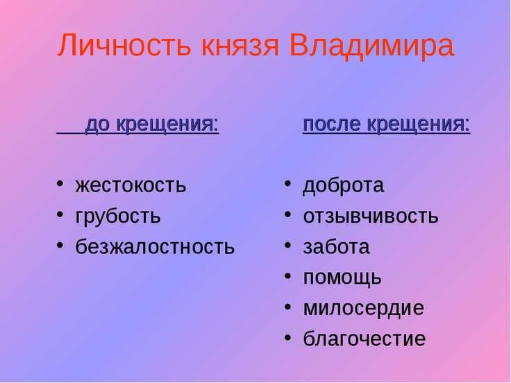 Личность князя Владимира до крещения: жестокость грубость безжалостность посл...