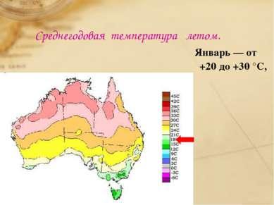 Среднегодовая температура летом. Январь — от +20 до +30 °C,