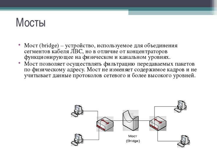 Мосты Мост (bridge) – устройство, используемое для объединения сегментов кабе...