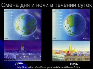 Cмена дня и ночи в течении суток День Ночь http://kruzhalov.ru/html/history-o...