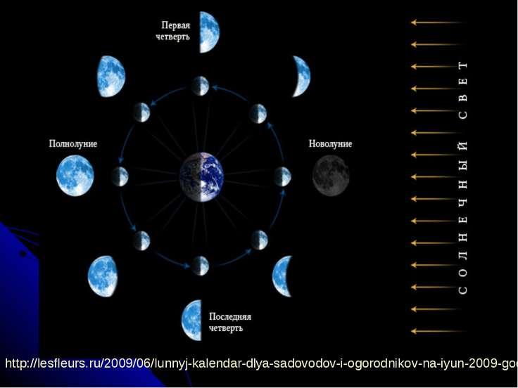 http://lesfleurs.ru/2009/06/lunnyj-kalendar-dlya-sadovodov-i-ogorodnikov-na-i...