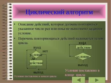 Циклический алгоритм Описание действий, которые должны повторяться указанное ...