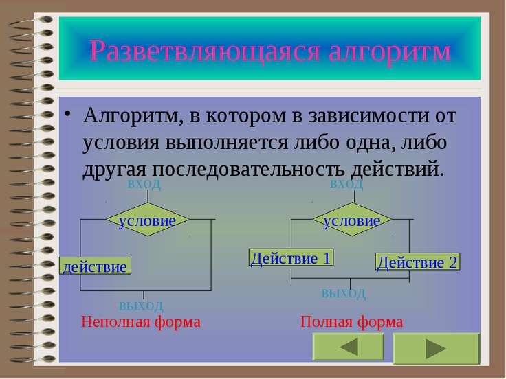 Разветвляющаяся алгоритм Алгоритм, в котором в зависимости от условия выполня...