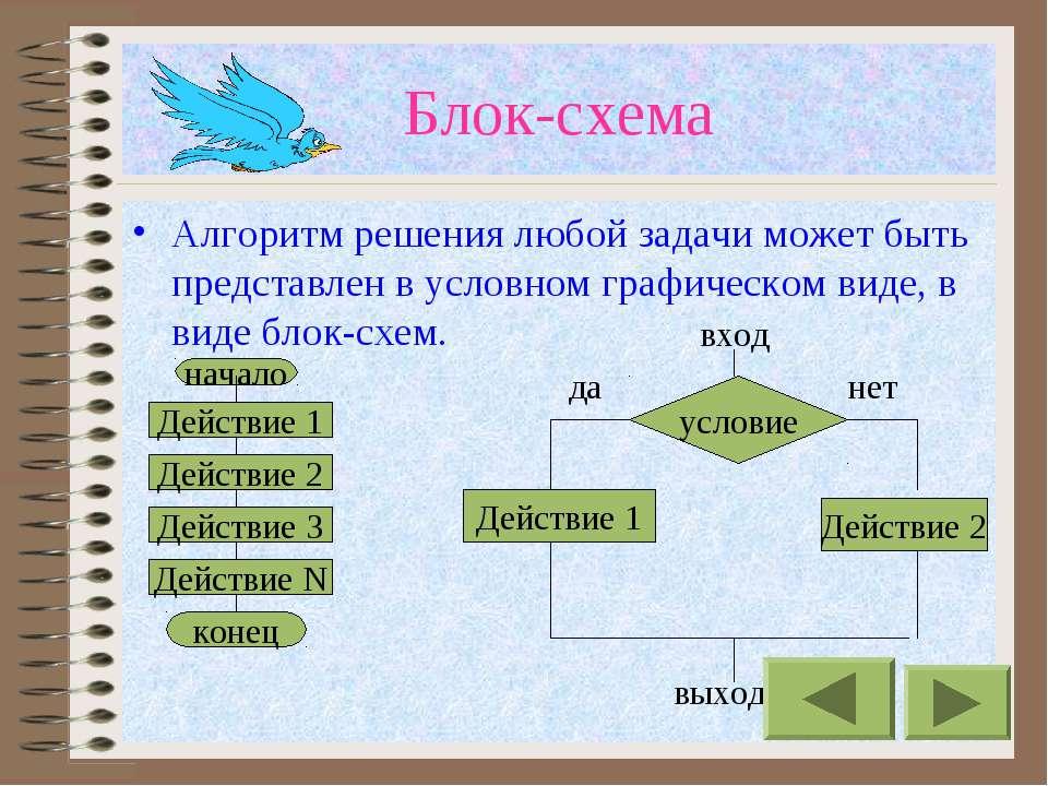 Блок-схема Алгоритм решения любой задачи может быть представлен в условном гр...