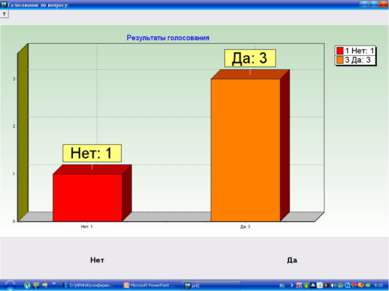 Мешалка Microsoft Office PowerPoint Интерактивное голосование