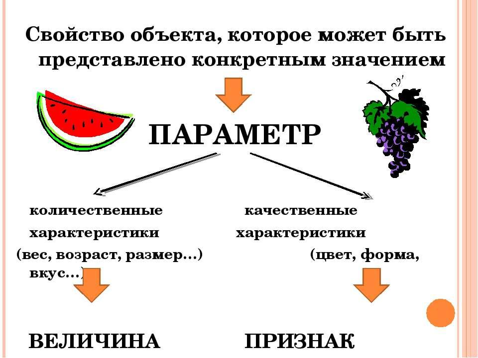 Свойство объекта, которое может быть представлено конкретным значением ПАРАМЕ...