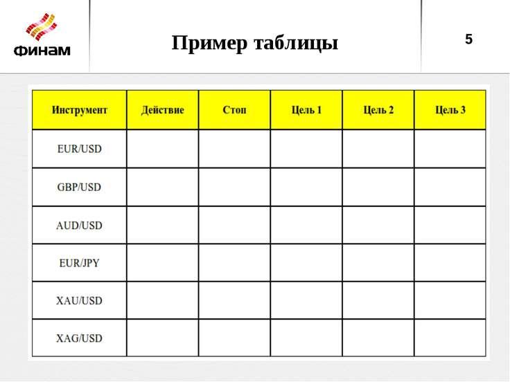 Пример таблицы *