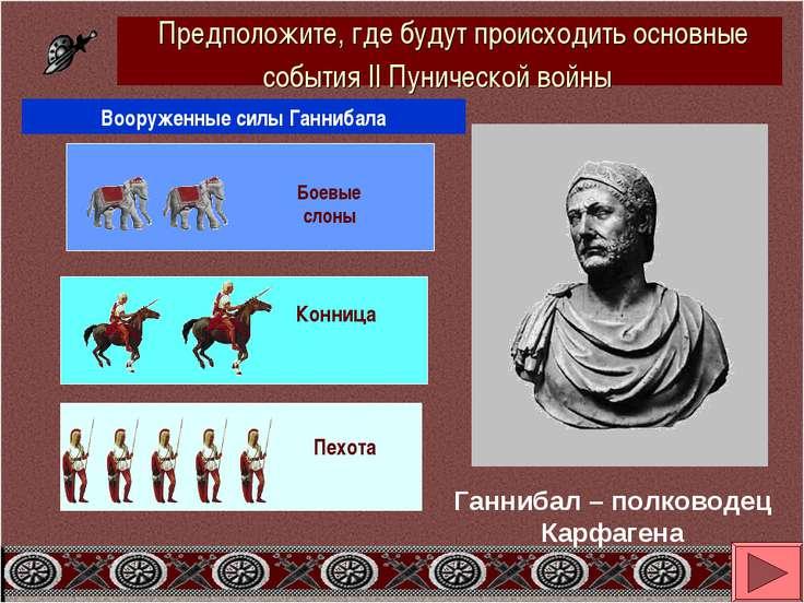 Предположите, где будут происходить основные события II Пунической войны Ганн...