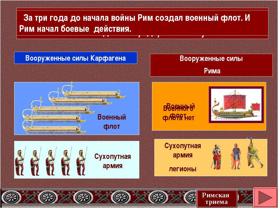 Военный флот Сухопутная армия легионы Военного флота нет Вооруженные силы Кар...