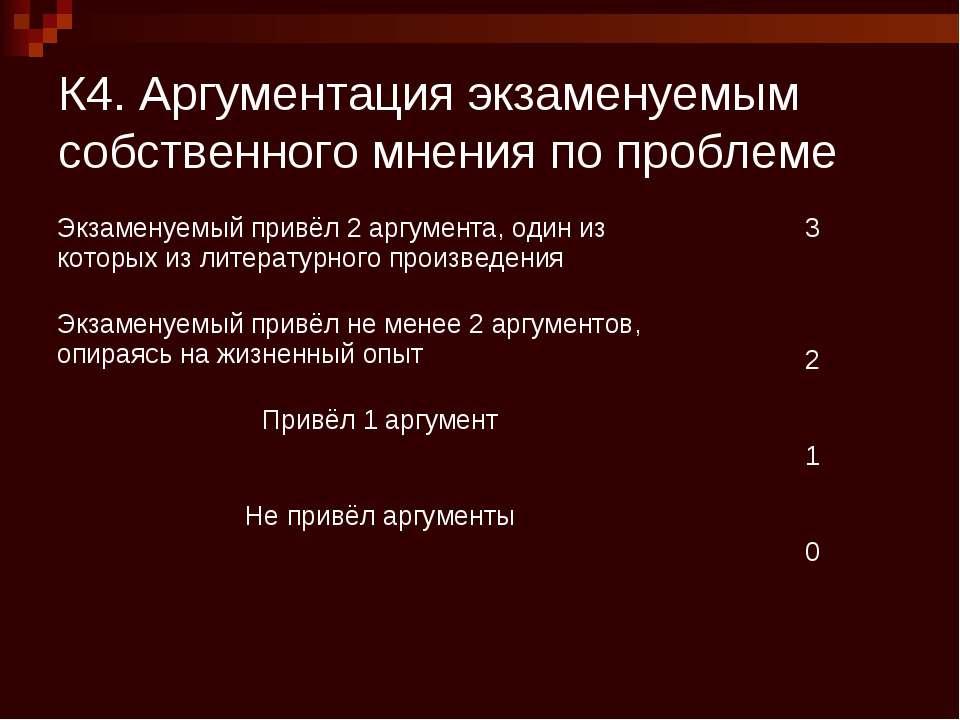 К4. Аргументация экзаменуемым собственного мнения по проблеме Экзаменуемый пр...