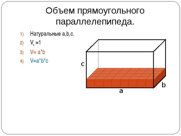 Объем прямоугольного параллелепипеда. Натуральные a,b,c. Vк =1 V= a*b V=a*b*c...