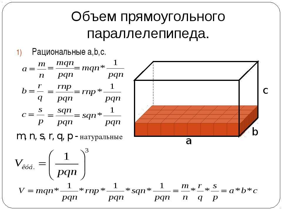 Объем прямоугольного параллелепипеда. Рациональные a,b,c. m, n, s, r, q, p - ...