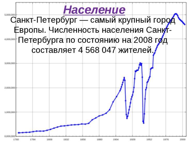 Население Санкт-Петербург — самый крупный город Европы. Численность населения...