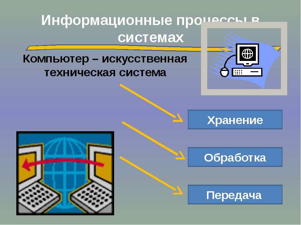 Информационные процессы в системах Компьютер – искусственная техническая сист...
