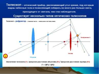 Телескоп – оптический прибор, увеличивающий угол зрения, под которым видны не...