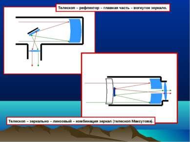 Телескоп – зеркально – линзовый – комбинация зеркал (телескоп Максутова). Тел...