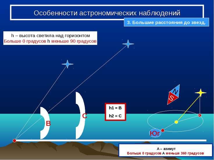 C B h – высота светила над горизонтом Больше 0 градусов h меньше 90 градусов ...