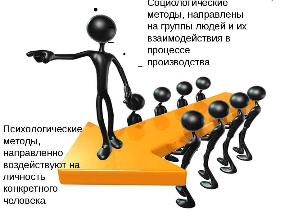 Социологические методы, направлены на группы людей и их взаимодействия в проц...