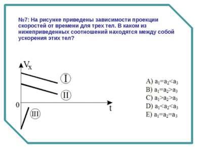 №7: На рисунке приведены зависимости проекции скоростей от времени для трех т...