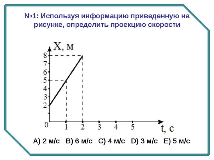 №1: Используя информацию приведенную на рисунке, определить проекцию скорости...