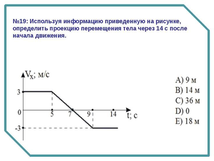 №19: Используя информацию приведенную на рисунке, определить проекцию перемещ...