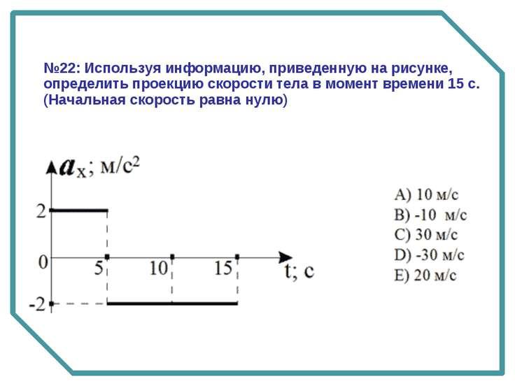 №22: Используя информацию, приведенную на рисунке, определить проекцию скорос...