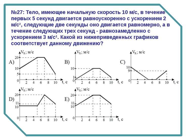 №27: Тело, имеющее начальную скорость 10 м/с, в течение первых 5 секунд двига...