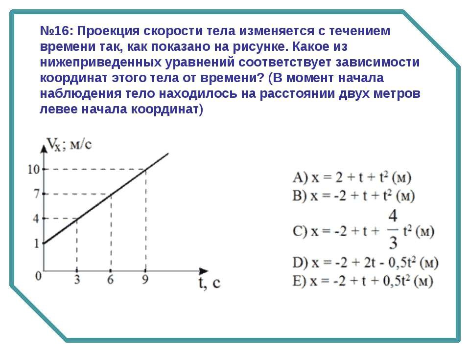 №16: Проекция скорости тела изменяется с течением времени так, как показано н...