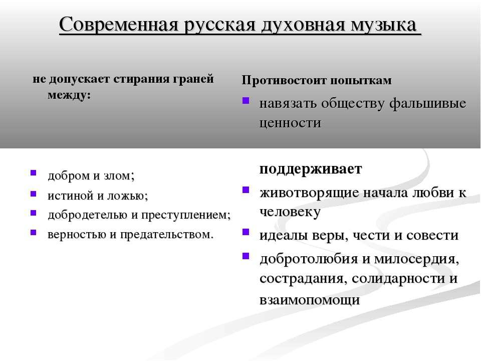 Современная русская духовная музыка не допускает стирания граней между: добро...
