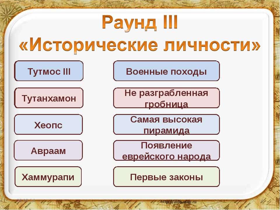 * * Хеопс Хаммурапи Авраам Тутмос III Тутанхамон Военные походы Не разграблен...