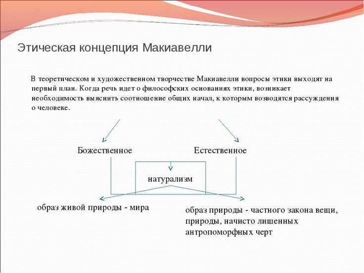 Этическая концепция Макиавелли В теоретическом и художественном творчестве Ма...