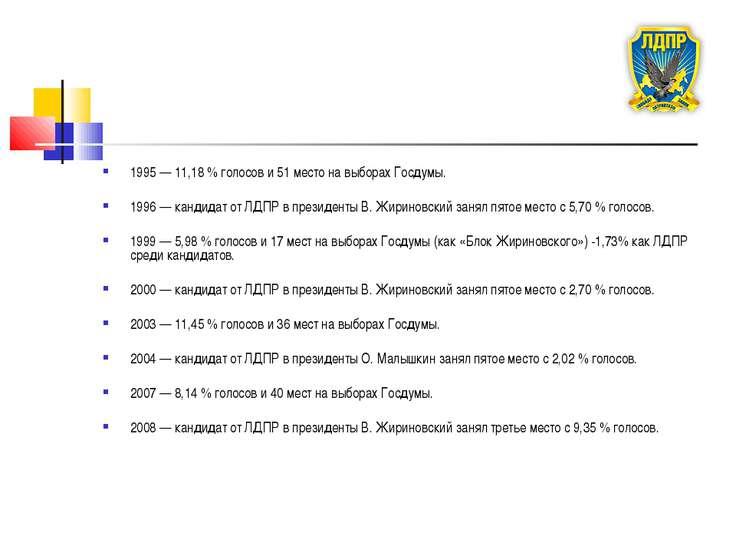 1995 — 11,18 % голосов и 51 место на выборах Госдумы. 1996 — кандидат от ЛДПР...