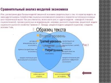 2.Текущее регулирование экономики. .
