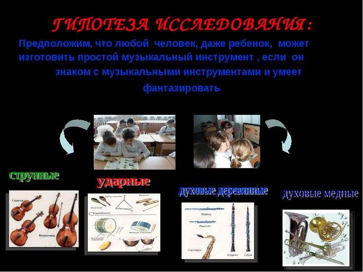 Изучаем музыкальные инструменты ГИПОТЕЗА ИССЛЕДОВАНИЯ: Предположим, что любой...